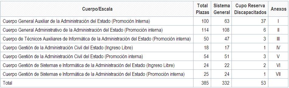 oposiciones_empleo_publico